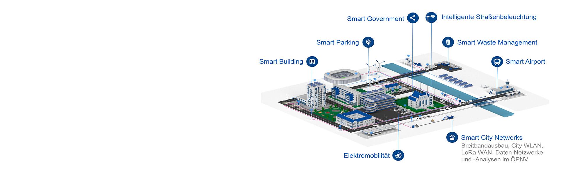 Smart City -  für die VINCI Energies in Deutschland bereits Realität