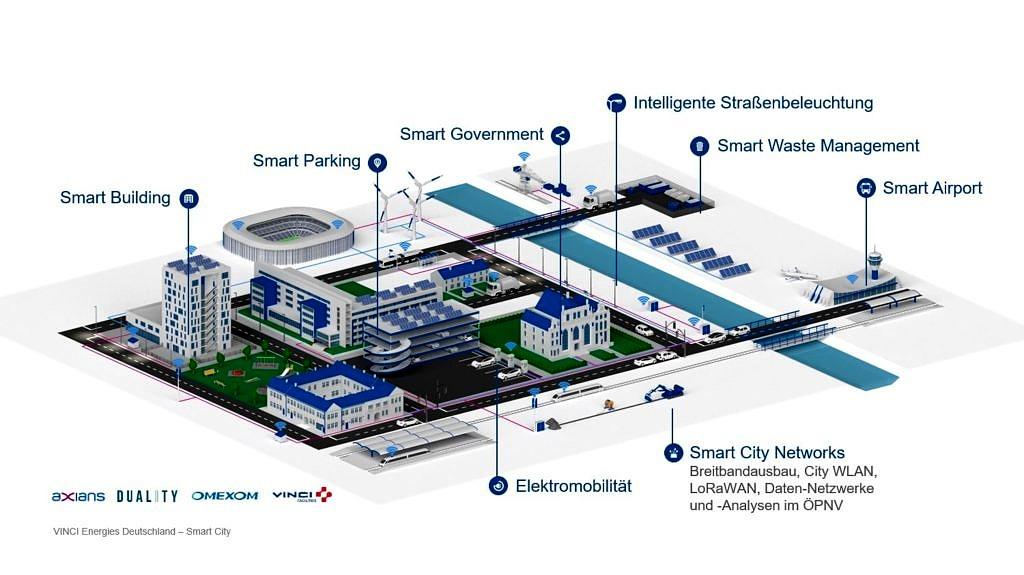 Smart Country Convention 2019: Urbane Visionen werden Realität