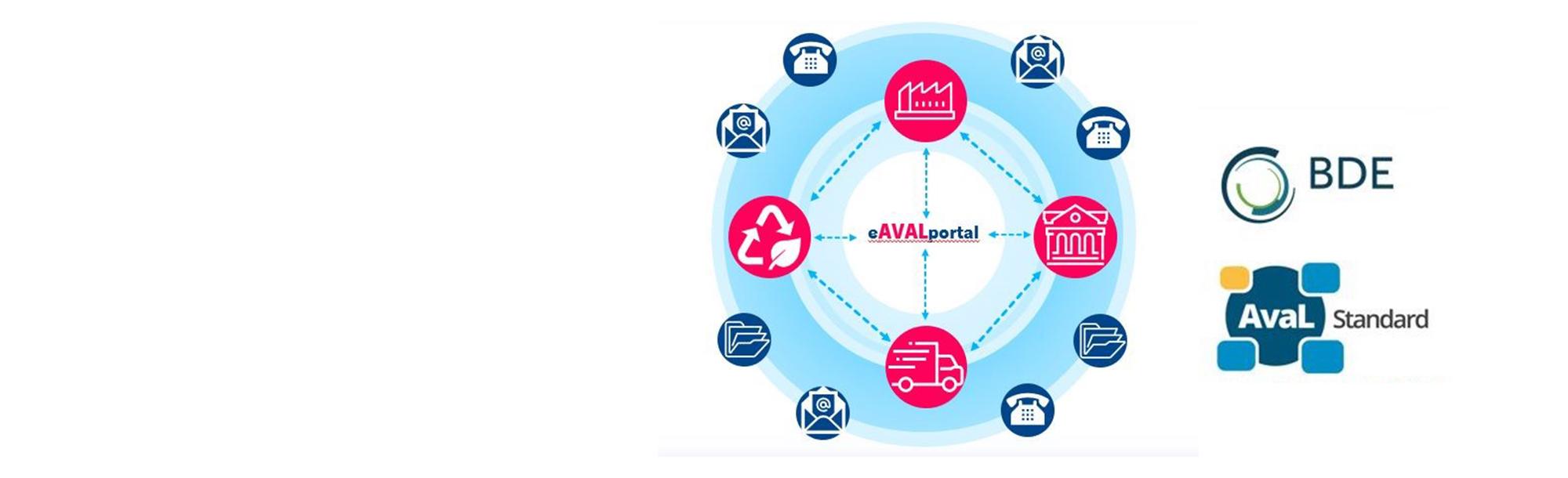 eAVALportal - Das öffentliche Auftragsdatenportal für die Entsorgungsbranche